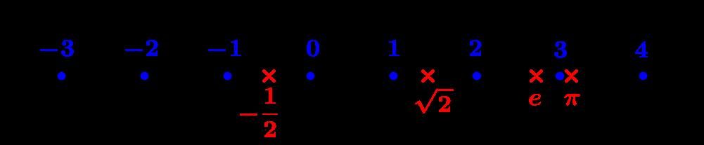 Qu'est-ce qu'un nombre réel ? La formidable construction  de Cauchy