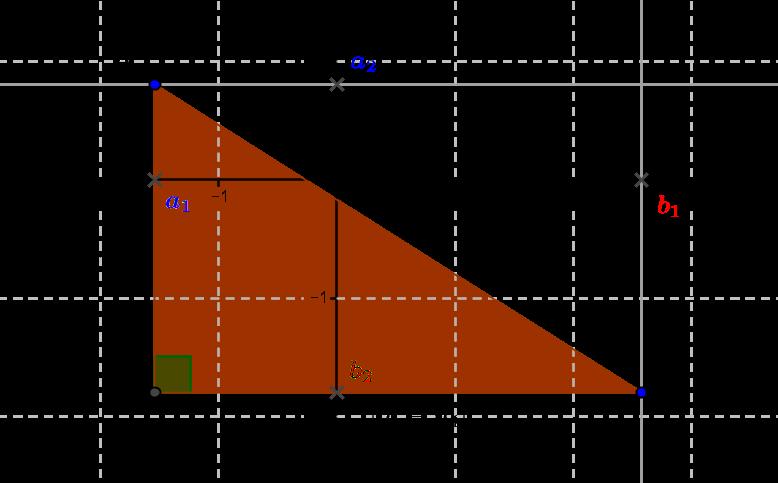Le Plan euclidien : géométrie antique et approche analytique