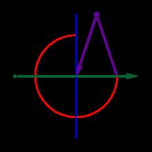 La Règle et le Compas