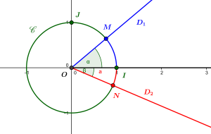 Mesure d'un angle orienté en radians