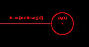 Extension analytique du logarithme réel et détermination principale du logarithme complexe