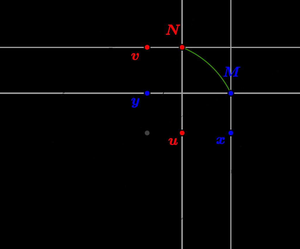 Description analytique de la rotation qui envoie un point du cercle trigonométrique sur un autre
