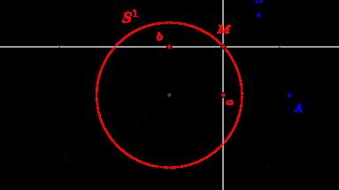 Point du cercle trigonométrique correspondant à une rotation vectorielle plane