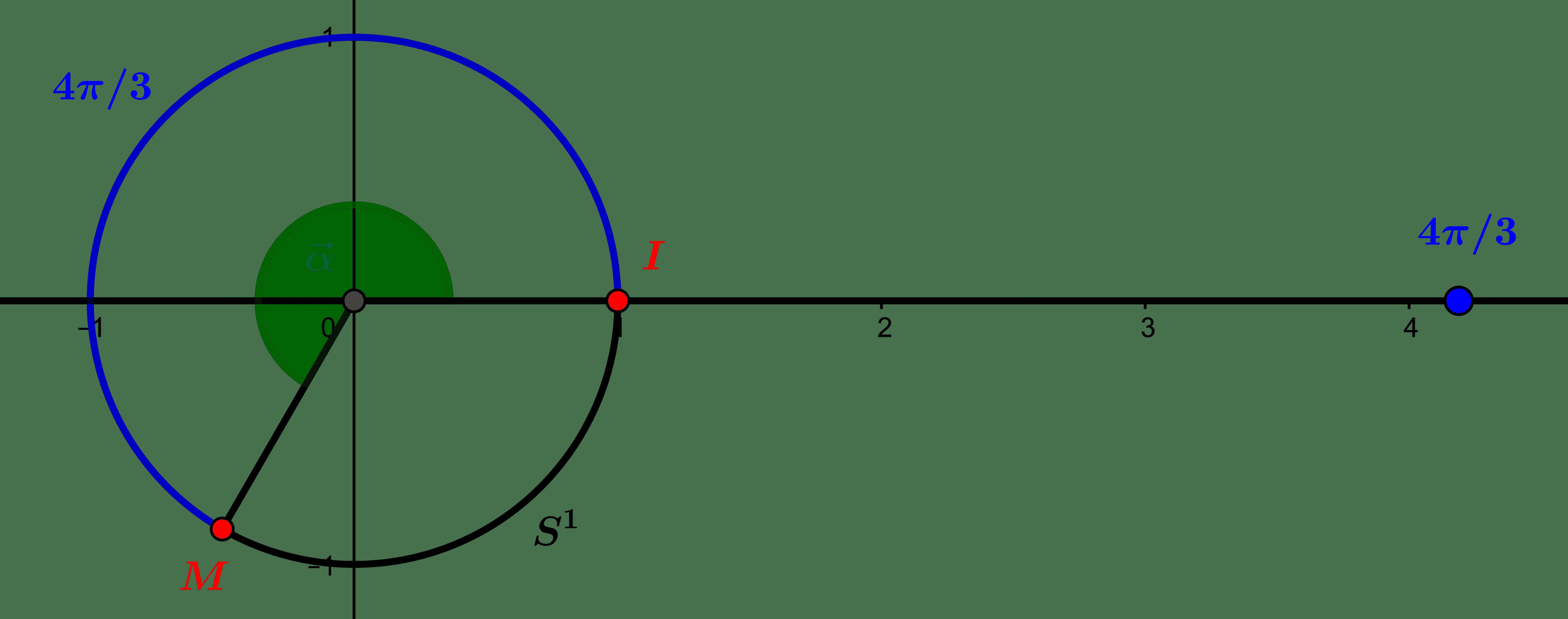 La mesure des angles de vecteurs : où l'analyse rencontre l'algèbre