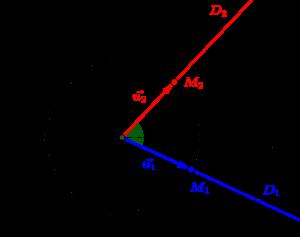 Angle de deux vecteurs