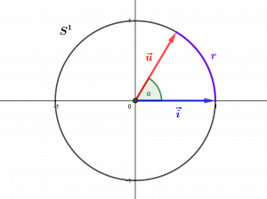 Angle d'une rotation