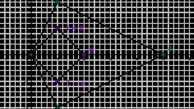 Décomposition de 2 et de 5 dans les entiers de Gauss