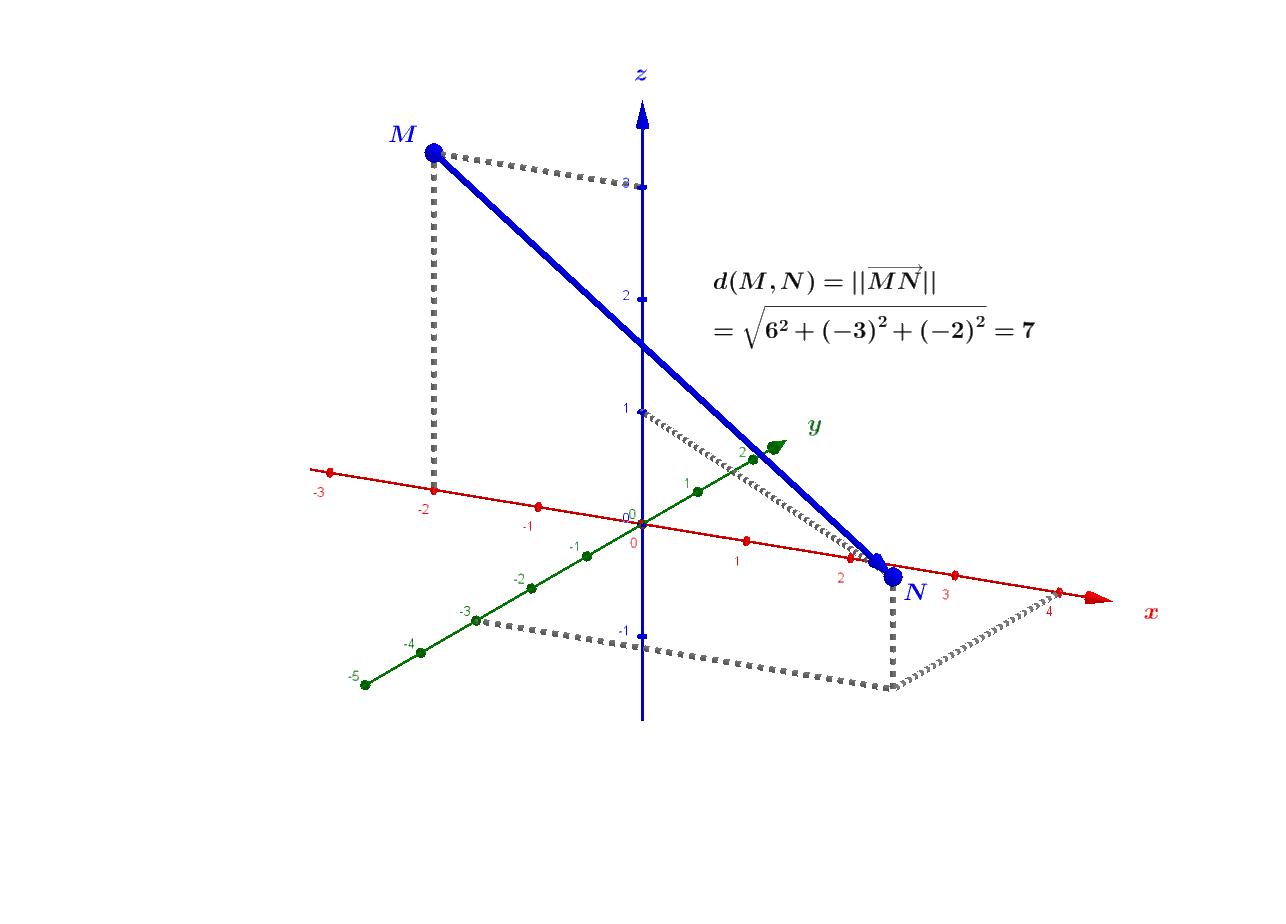 L'espace euclidien : points, vecteurs et produit scalaire
