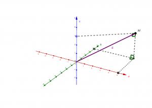 Représentation d'un élément de l'espace euclidien comme point ou vecteur
