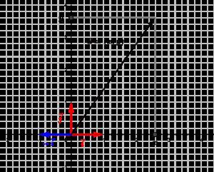Représentation d'un vecteur du plan dans la base canonique