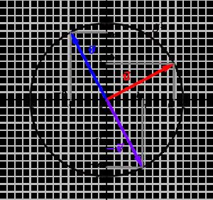 Une base orthonormée directe et une base orthonormée indirecte