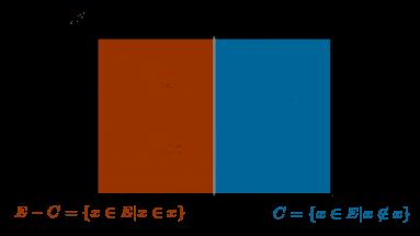 Illustration du paradoxe de Russell