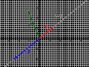 Vecteurs colinéaires et base